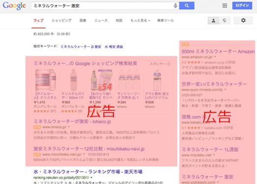 取引型のワードでの検索例